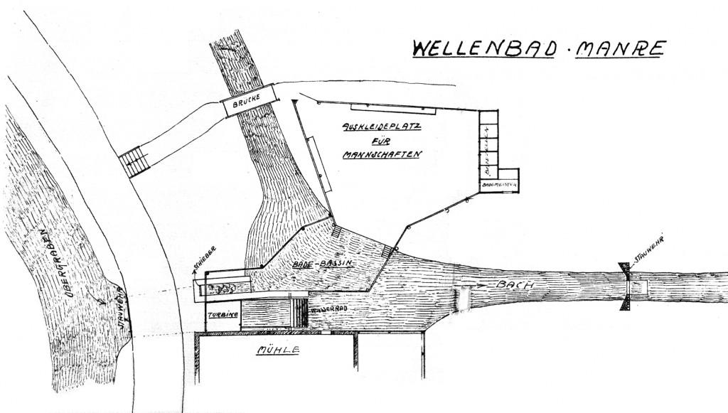 Wellenbad tekening